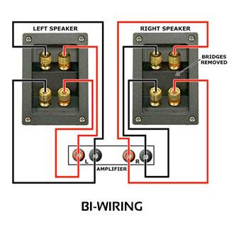 bi-wiring.png